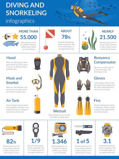 Immersioni e snorkeling infografica Vettore gratuito