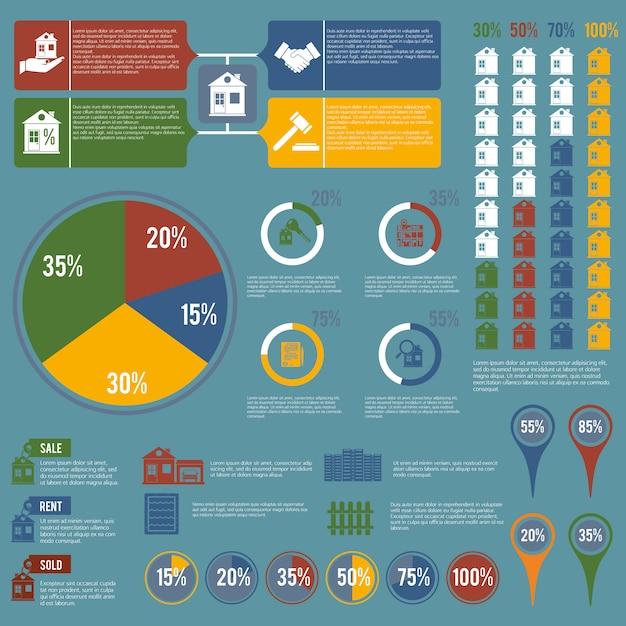 Immobiliare infografica Vettore Premium
