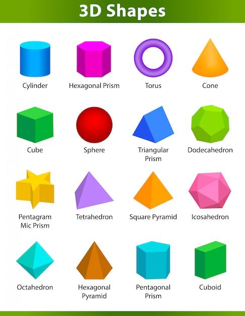 Impostare il vocabolario di forme 3d in inglese con la loro collezione di clipart di nome per l'apprendimento dei bambini, flash card di forme geometriche colorate di bambini in età prescolare, semplici forme geometriche 3d di simboli per la scuola materna Vettore Premium