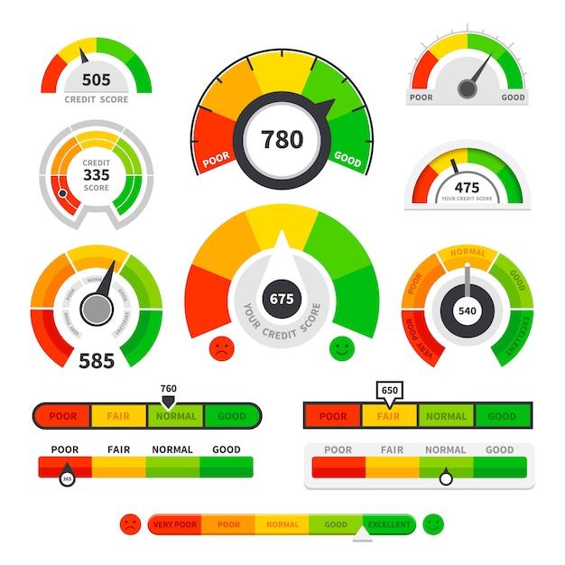 Indicatori del punteggio di credito. misuratore di valutazione del calibro delle merci del tachimetro. indicatore di livello, manometri per la valutazione dei prestiti creditizi Vettore Premium