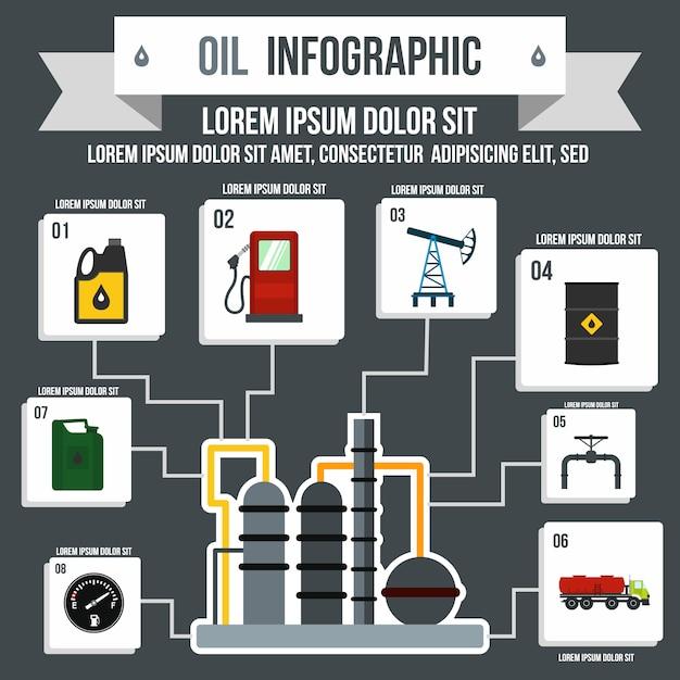 Industria petrolifera infografica in stile piatto per qualsiasi design Vettore Premium