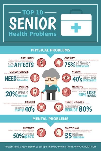 Infermiera senior health problem Vettore Premium