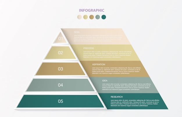 Infografica 5 gradini del triangolo a piramide. Vettore Premium