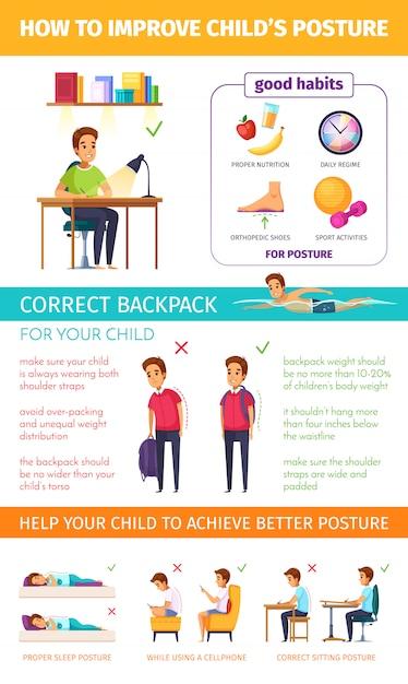 Infografica bambini postura corretta Vettore gratuito