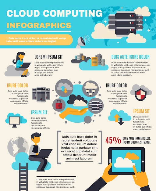 Infografica cloud computing Vettore gratuito