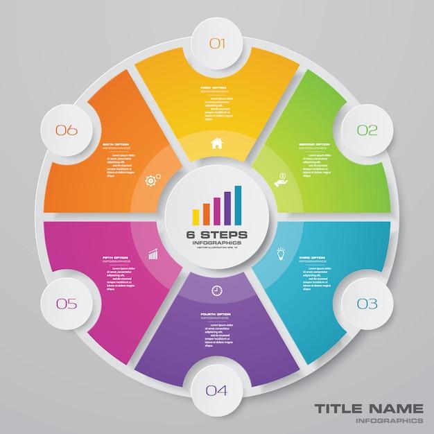 Infografica del ciclo grafico per la presentazione dei dati Vettore Premium