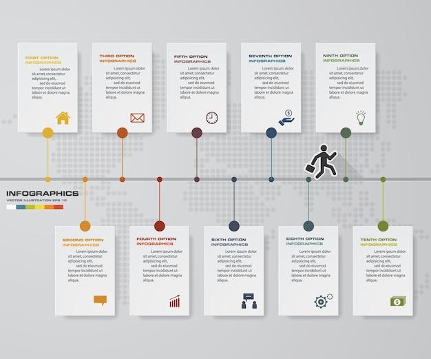 Infografica della timeline di 10 passaggi per la presentazione. Vettore Premium