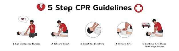 Infografica delle linee guida cpr in 5 fasi, procedura di pronto soccorso di emergenza Vettore Premium