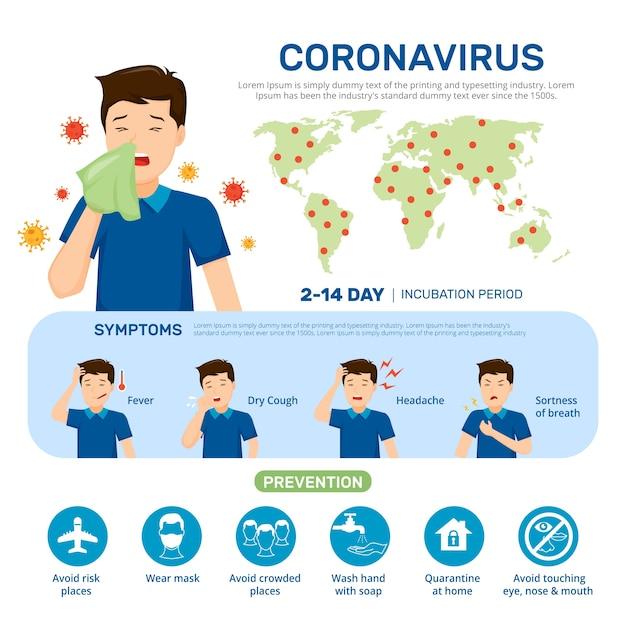 Infografica di coronavirus Vettore gratuito