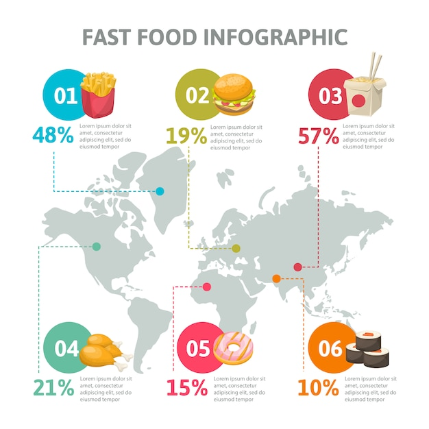 Infografica di fast food Vettore gratuito
