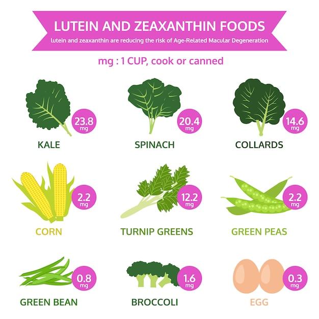 Infografica di frutta e verdura Vettore Premium