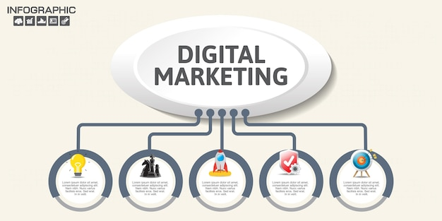 Infografica di marketing digitale Vettore Premium