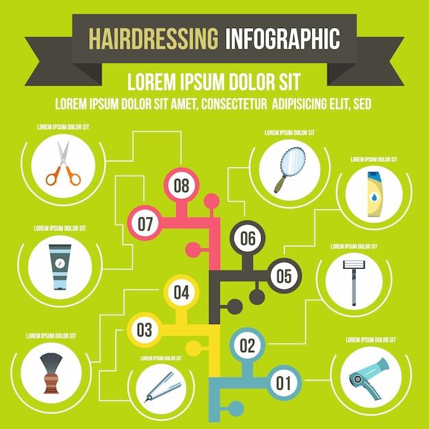 Infografica di parrucchiere in stile piano per qualsiasi design Vettore Premium