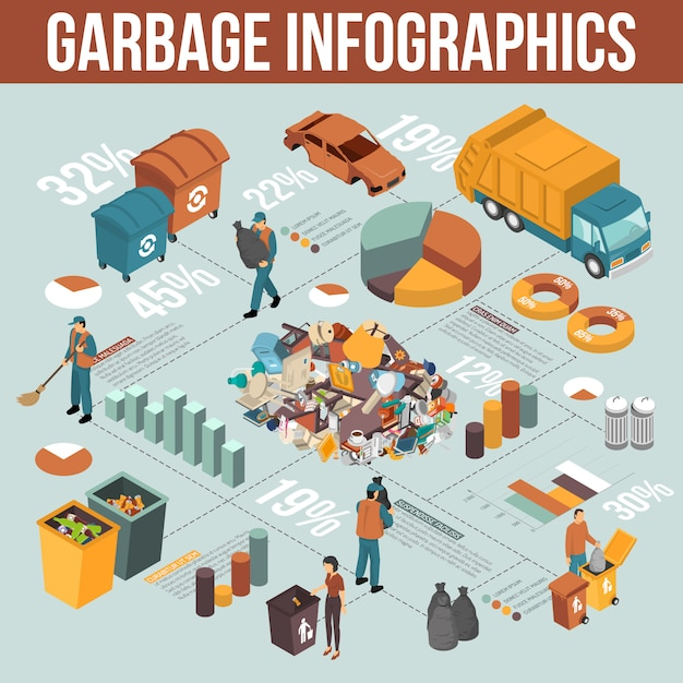 Infografica di riciclaggio immondizia isometrica Vettore gratuito