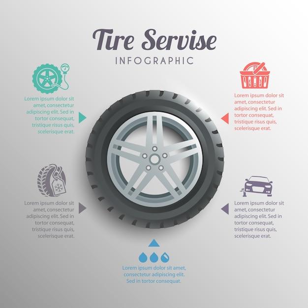 Infografica di servizio pneumatici Vettore gratuito
