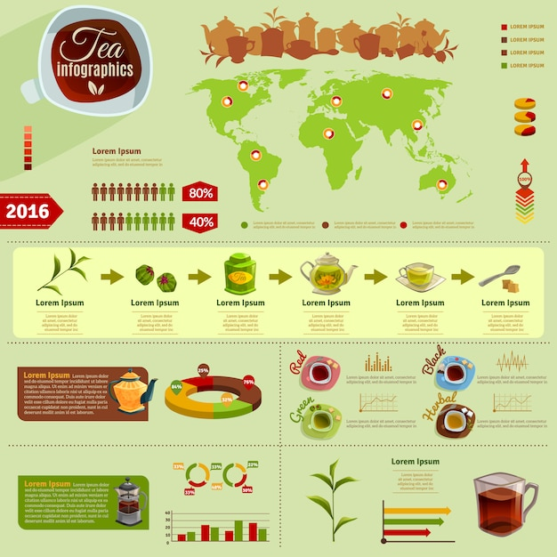 Infografica di tè Vettore gratuito