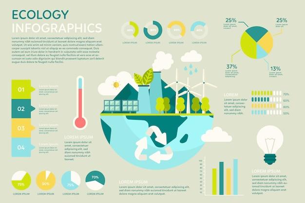 Infografica ecologia piatta con colori retrò Vettore gratuito