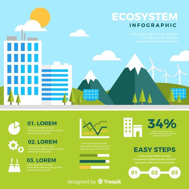Infografica ecosistema Vettore gratuito