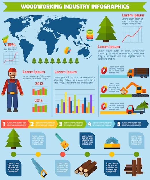 Infografica industria della lavorazione del legno Vettore gratuito