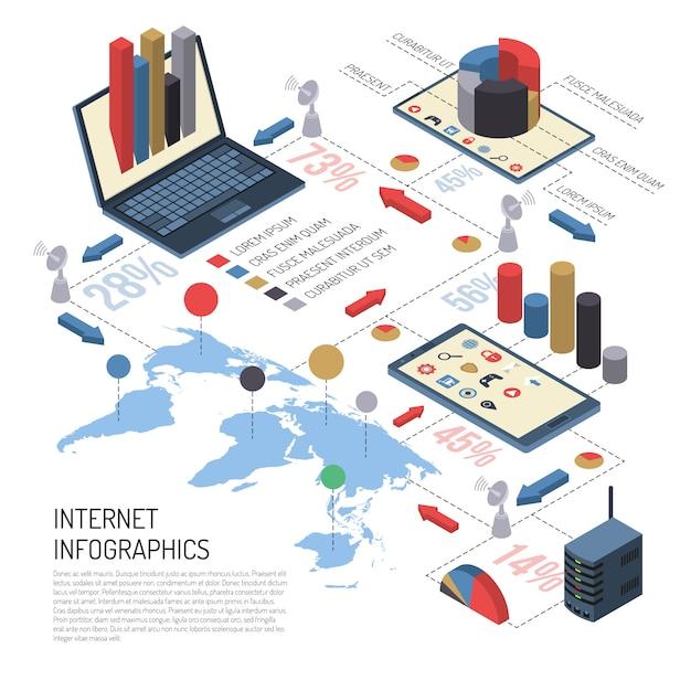 Infografica isometrica di internet of things Vettore gratuito