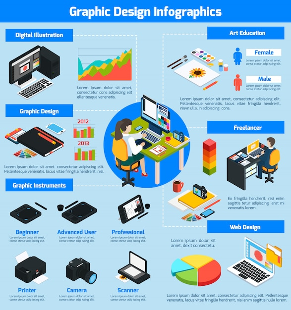 Infografica isometrica di progettazione grafica Vettore gratuito