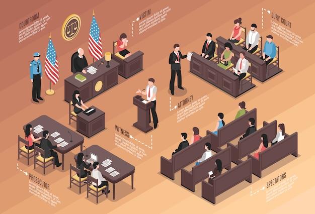 Infografica isometrica giudiziaria Vettore gratuito