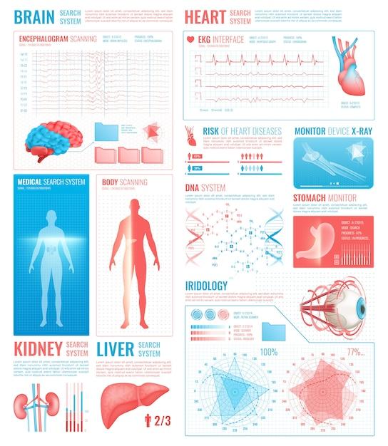 Infografica medica con dati cerebrali e cardiaci Vettore gratuito