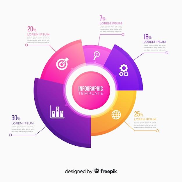 Infografica piano gradiente grafico a torta Vettore gratuito
