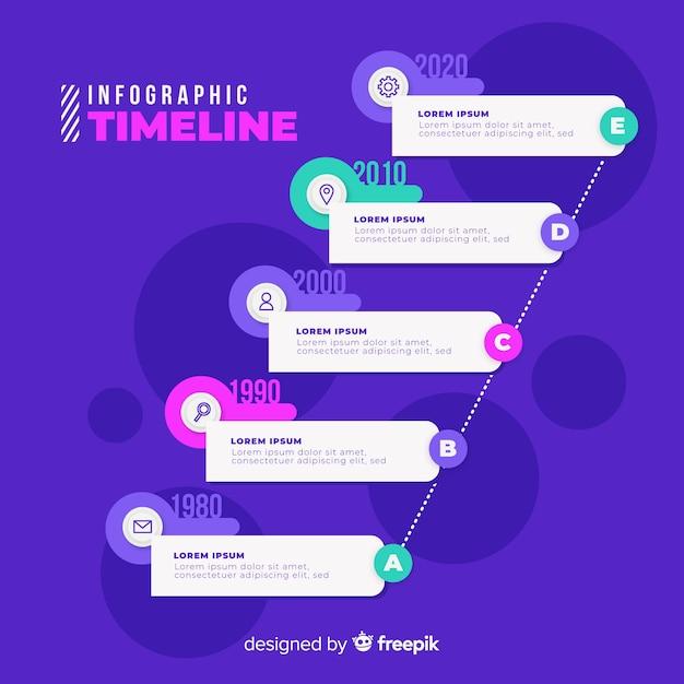 Infografica piatta della linea del tempo Vettore gratuito