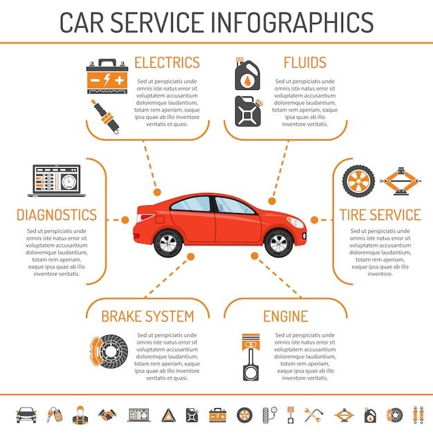 Infografica servizio auto Vettore Premium