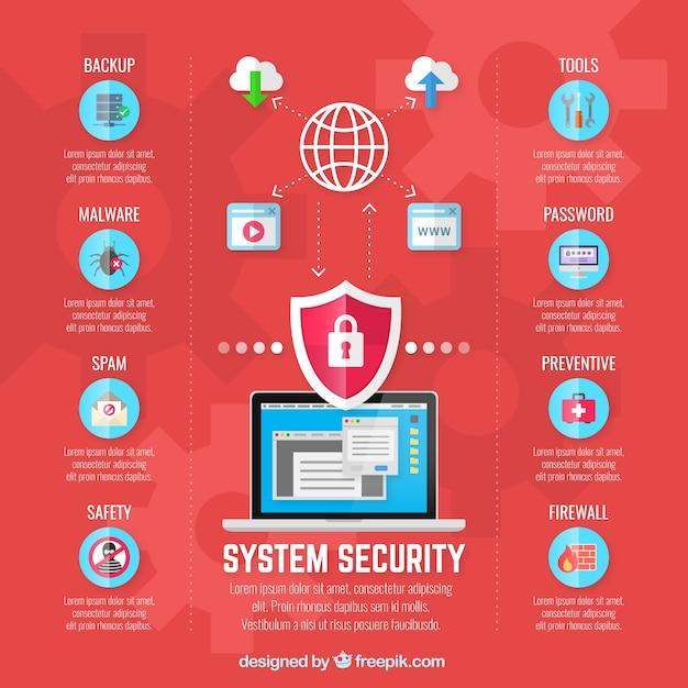 Infografica sicurezza del sistema Vettore gratuito