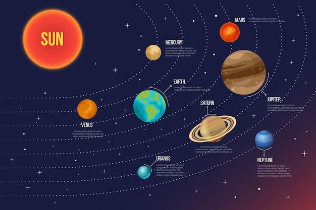 Infografica sistema solare colorato Vettore gratuito
