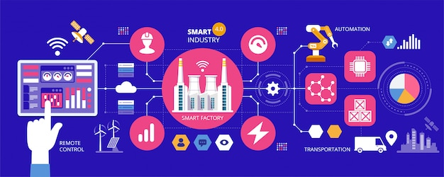 Infografica smart industry 4.0. concetto di automazione e interfaccia utente. utente che si collega con un tablet e scambia dati con un sistema cyber-fisico. Vettore Premium