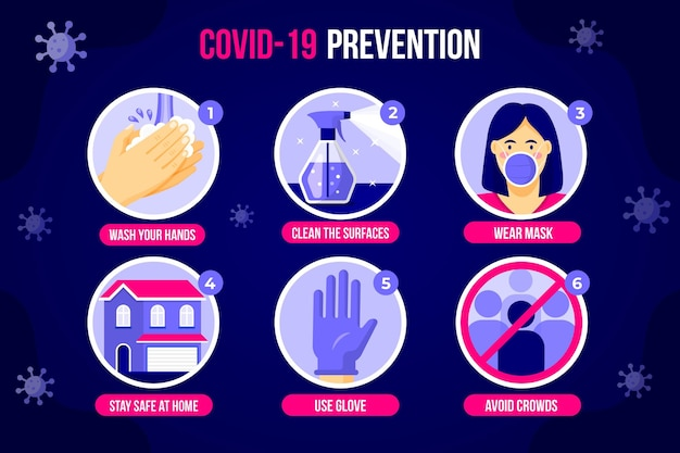 Infografica sui metodi di prevenzione del coronavirus Vettore gratuito