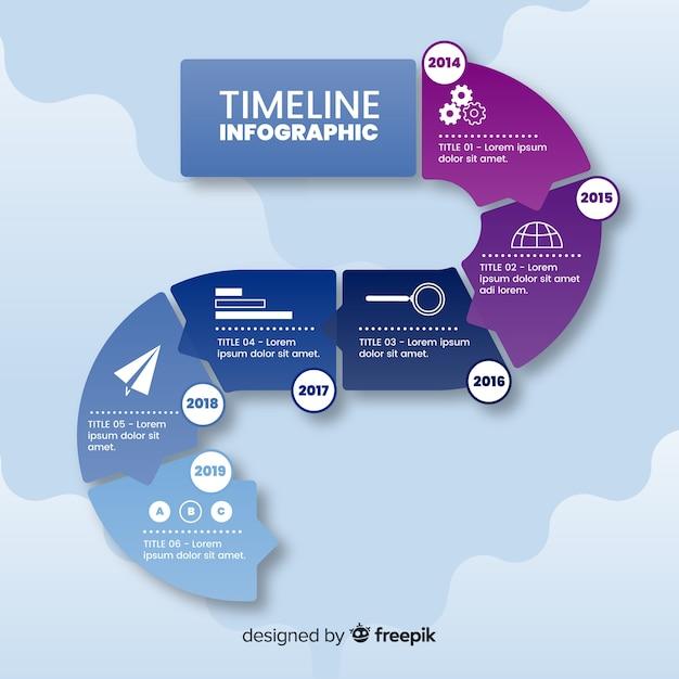 Infografica timeline piatta Vettore gratuito