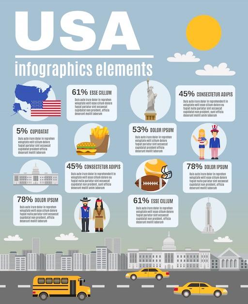Infographic layout poster usa cultura Vettore gratuito