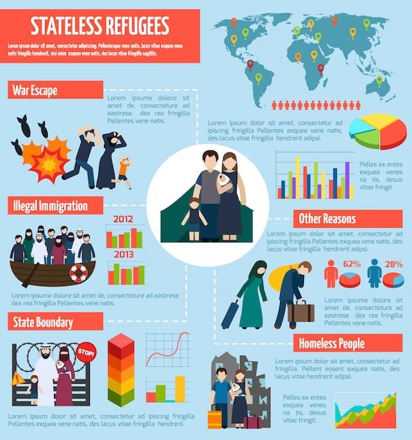 Infographics apolidi rifugiati Vettore gratuito