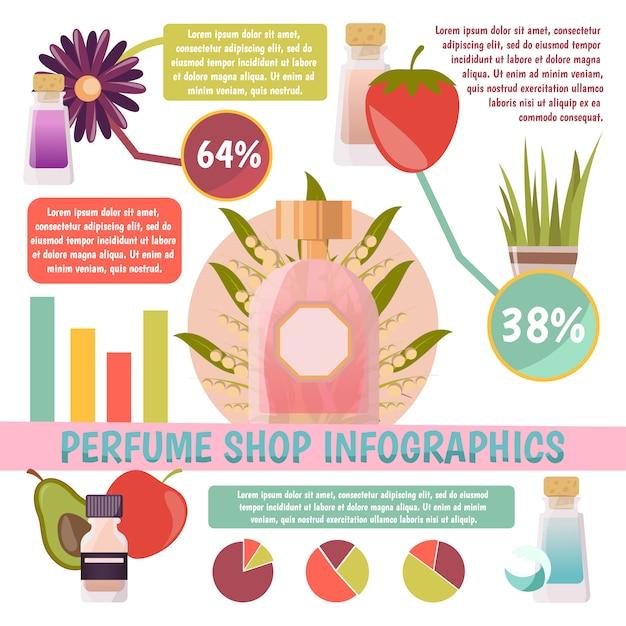 Infographics del negozio di profumo con informazioni e grafici sui profumi e le loro componenti su sfondo bianco Vettore gratuito
