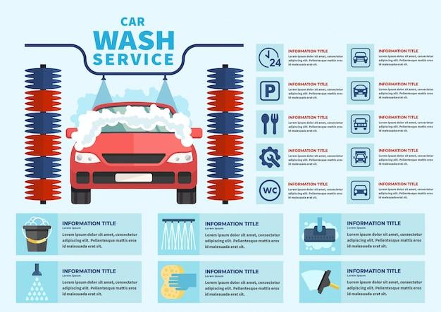 Infographics dell'illustrazione di vettore dell'autolavaggio di tipi Vettore Premium