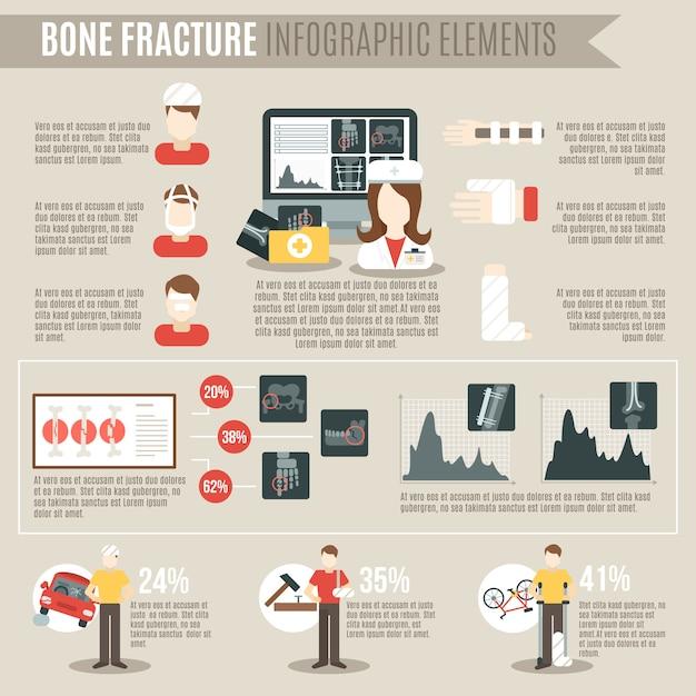 Infographics dell'osso della frattura Vettore gratuito