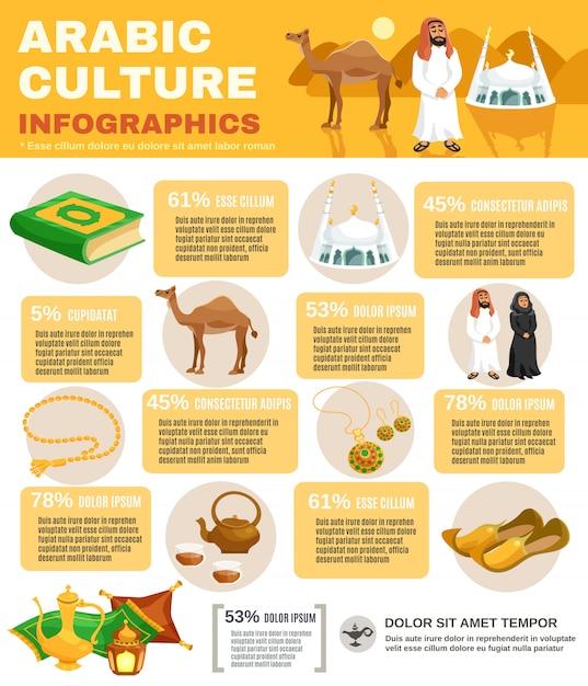 Infographics di cultura araba Vettore gratuito