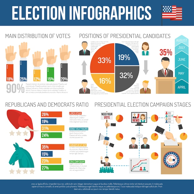 Infographics di elezioni presidenziali Vettore gratuito