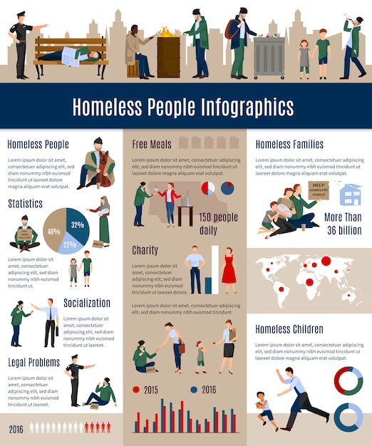 Infographics di persone senza casa crescita proporzionale di senzatetto nella società Vettore gratuito
