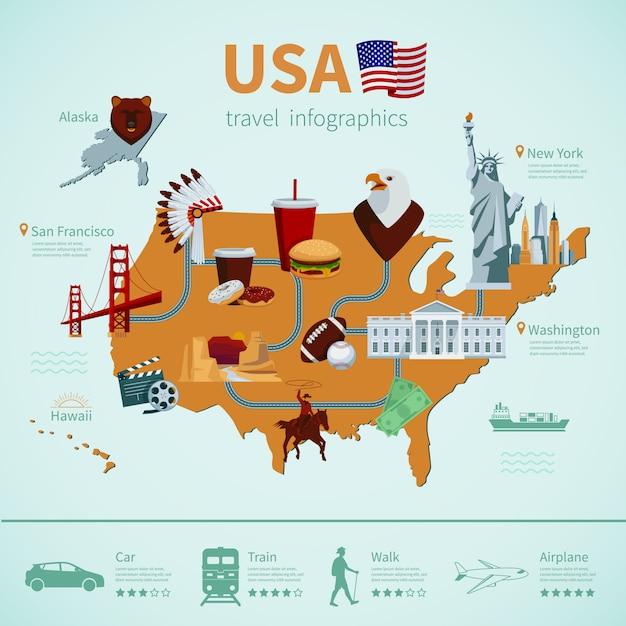 Infographics di viaggio della mappa piana degli stati uniti che mostra i simboli nazionali americani Vettore gratuito