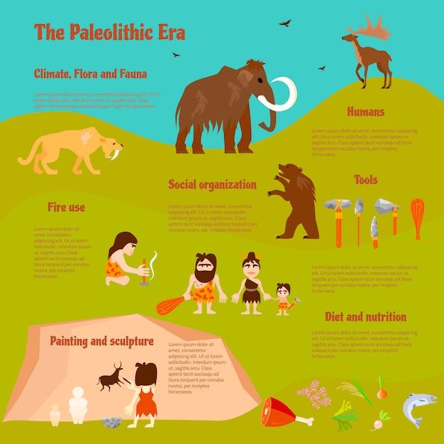 Infographics piano età della pietra con le attività dell'arma degli animali antichi del cavernicolo della tribù Vettore gratuito