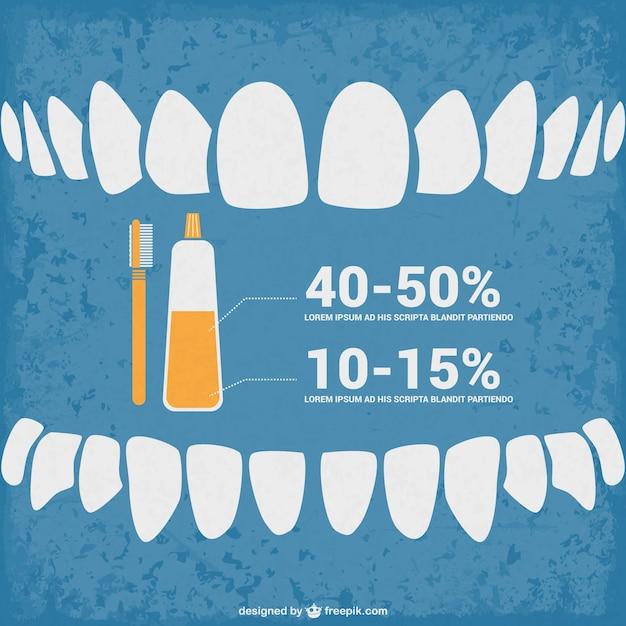 Informazioni dentista vettore presentazione Vettore gratuito