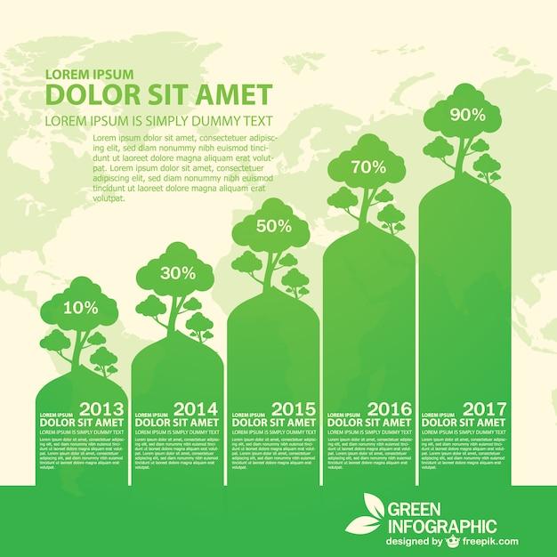 Informazioni ecologia grafiche vettoriali gratis Vettore gratuito