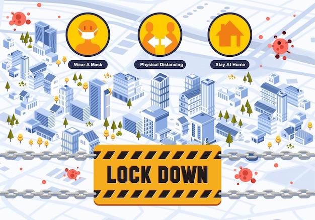 Informazioni sui poster isometrici sulla città bloccata a causa della diffusione del virus di infezione in tutto il mondo e su come prevenirla Vettore Premium