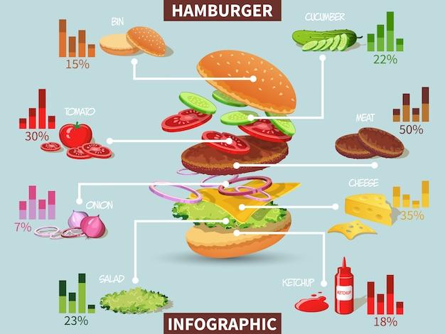 Ingredienti dell'hamburger infographic Vettore gratuito