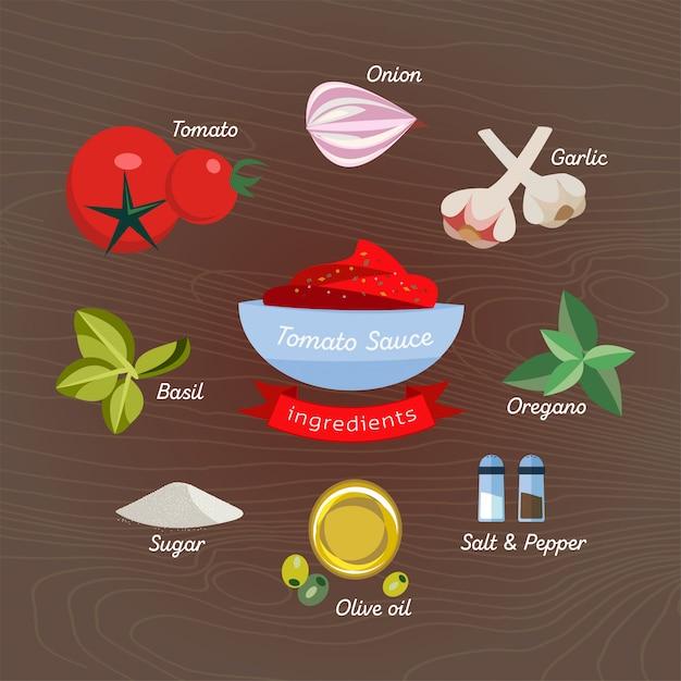Ingredienti salsa di pomodoro. Vettore Premium
